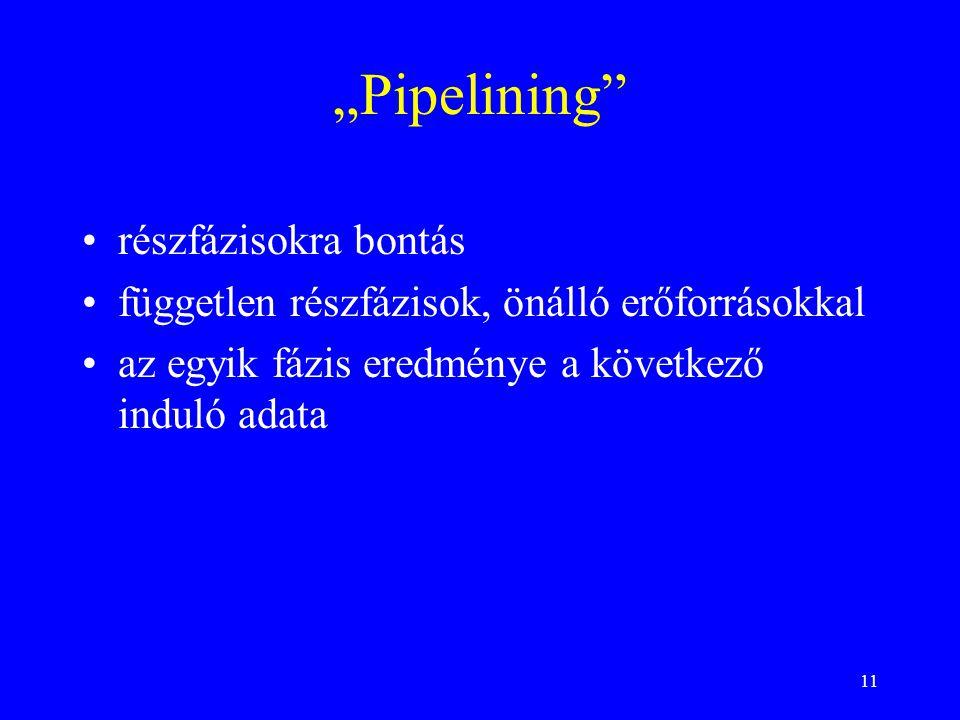 """""""Pipelining részfázisokra bontás"""