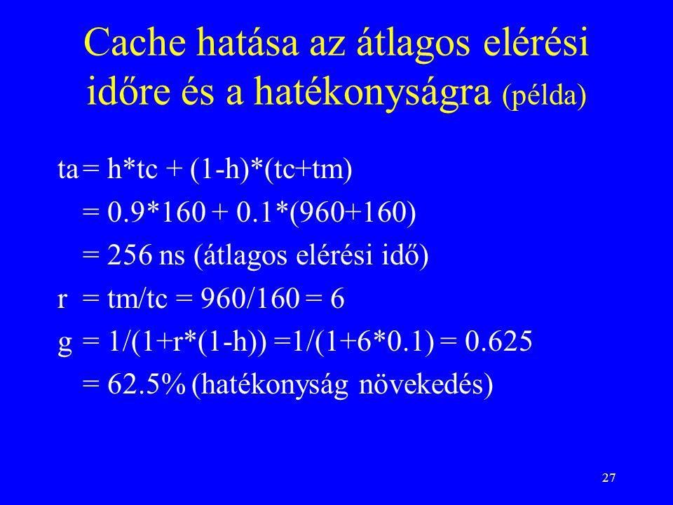 Cache hatása az átlagos elérési időre és a hatékonyságra (példa)
