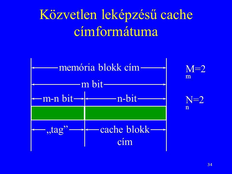 Közvetlen leképzésű cache címformátuma