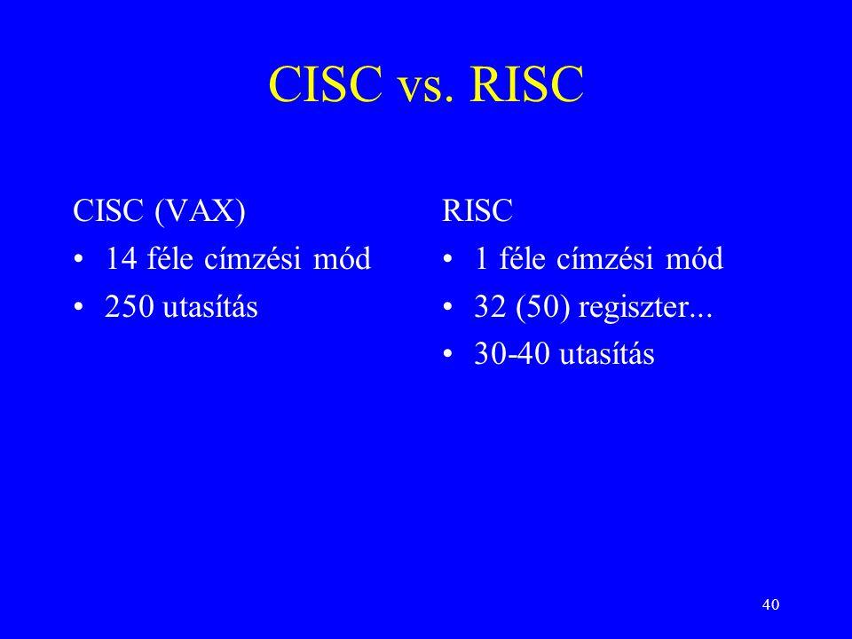 CISC vs. RISC CISC (VAX) 14 féle címzési mód 250 utasítás RISC