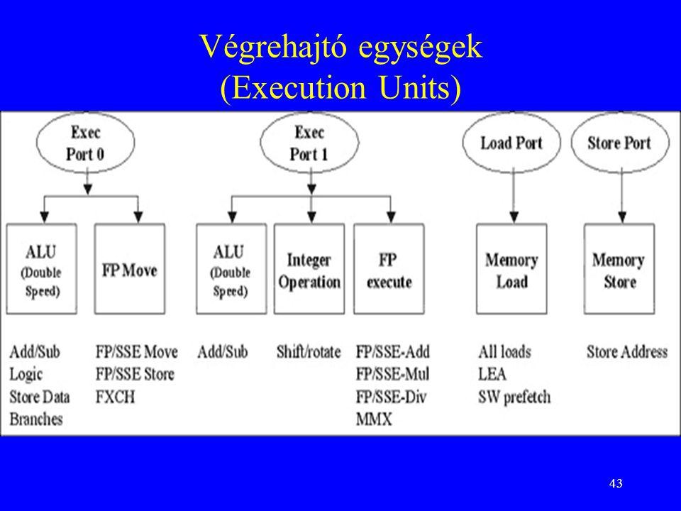 Végrehajtó egységek (Execution Units)