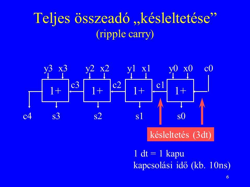 """Teljes összeadó """"késleltetése (ripple carry)"""