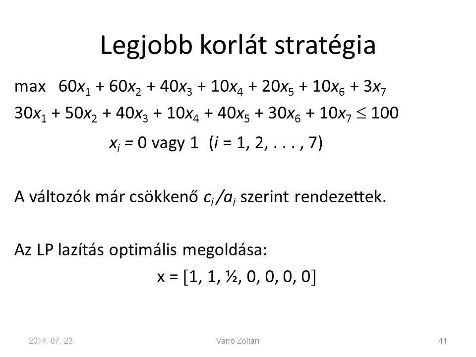 Legjobb korlát stratégia