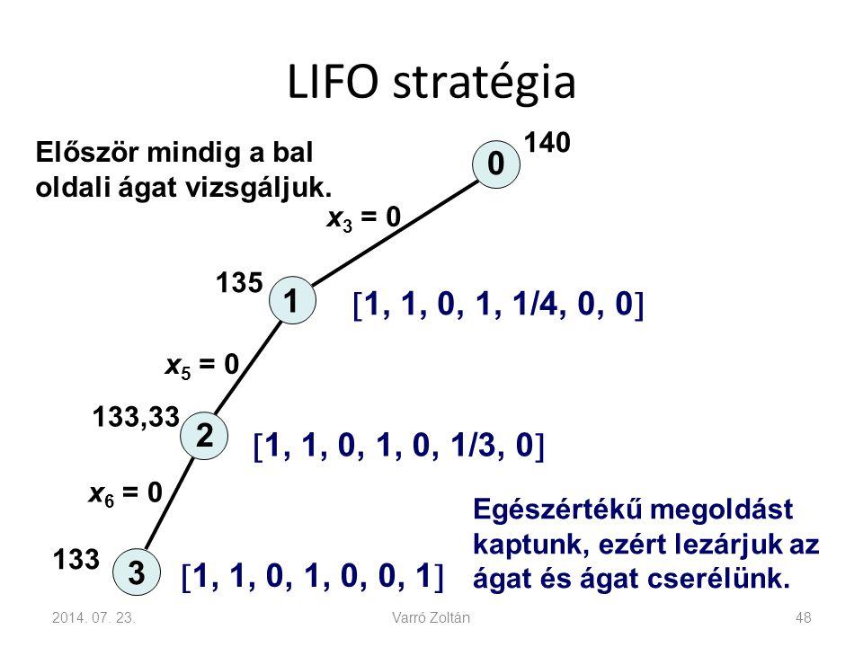 LIFO stratégia 140. Először mindig a bal oldali ágat vizsgáljuk. x3 = 0. 135. 1. 1, 1, 0, 1, 1/4, 0, 0