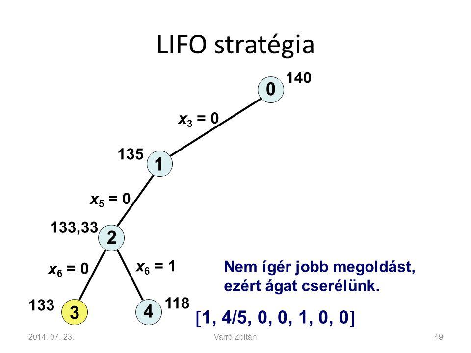 LIFO stratégia 1 2 3 4 1, 4/5, 0, 0, 1, 0, 0 140 x3 = 0 135 x5 = 0