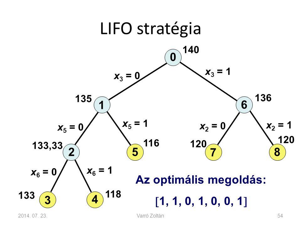 LIFO stratégia 1 6 2 5 7 8 Az optimális megoldás: