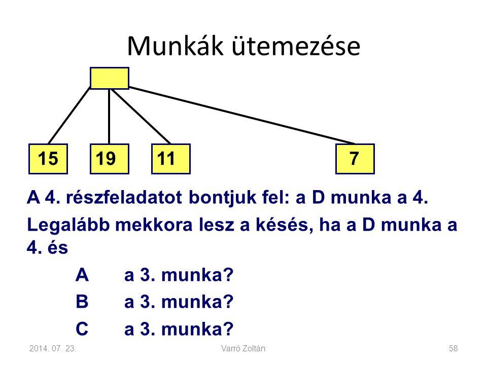 Munkák ütemezése 15. 19. 11. 7. A 4. részfeladatot bontjuk fel: a D munka a 4. Legalább mekkora lesz a késés, ha a D munka a 4. és.