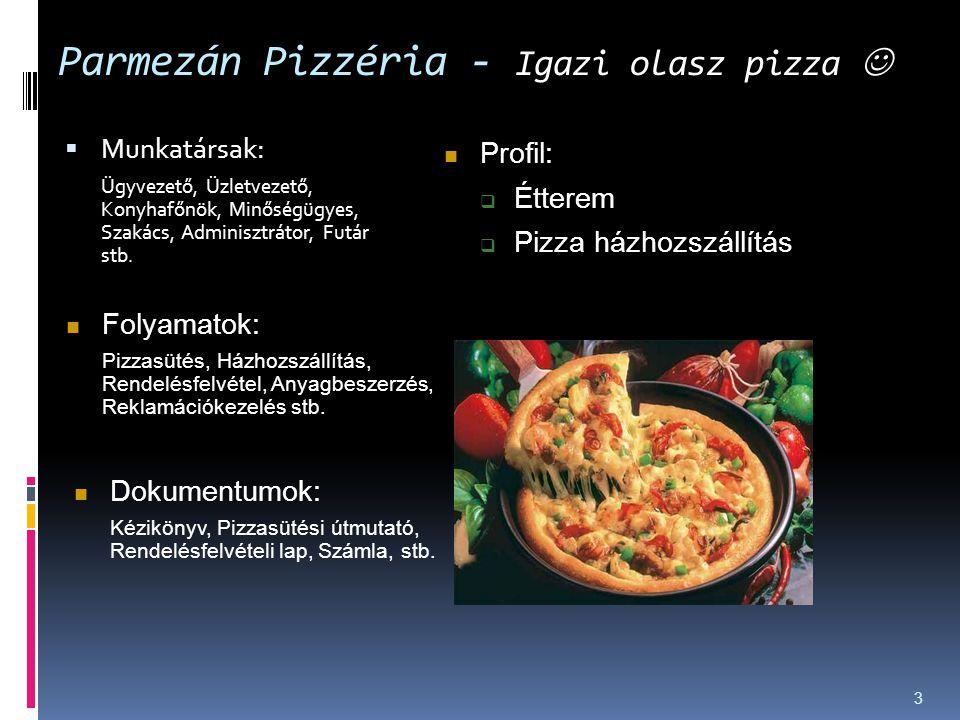 Parmezán Pizzéria - Igazi olasz pizza 