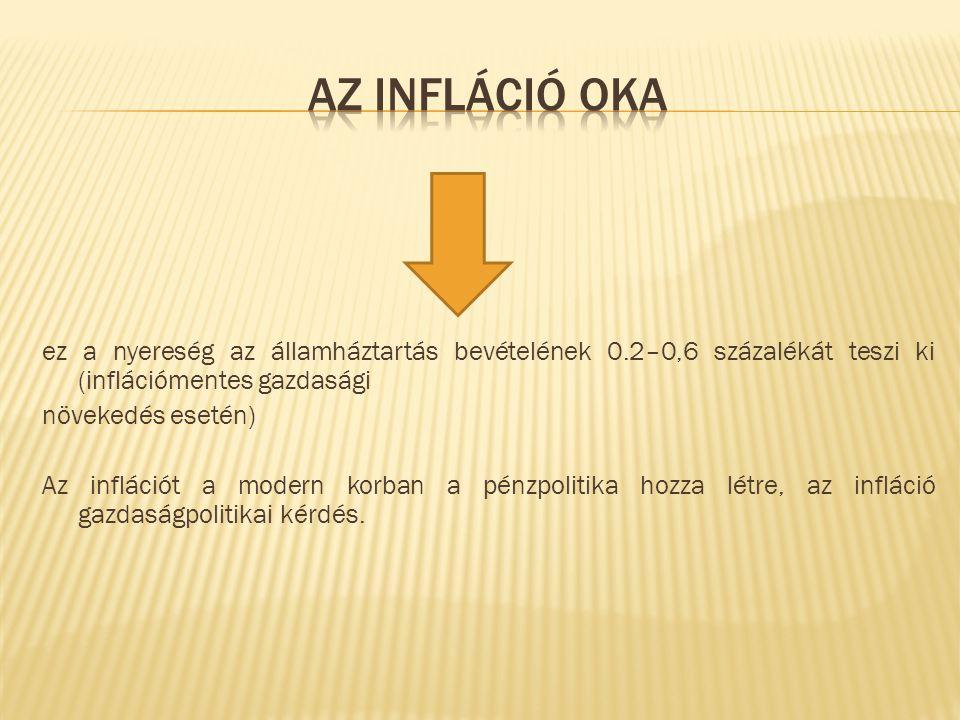 Az infláció oka
