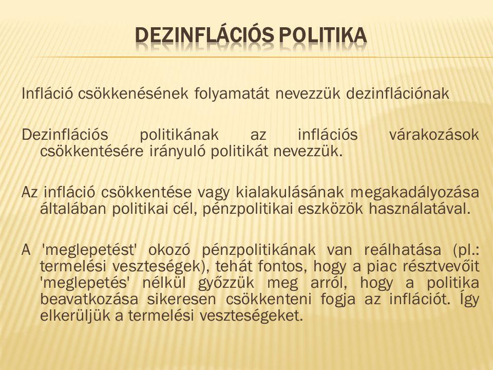 Dezinflációs politika