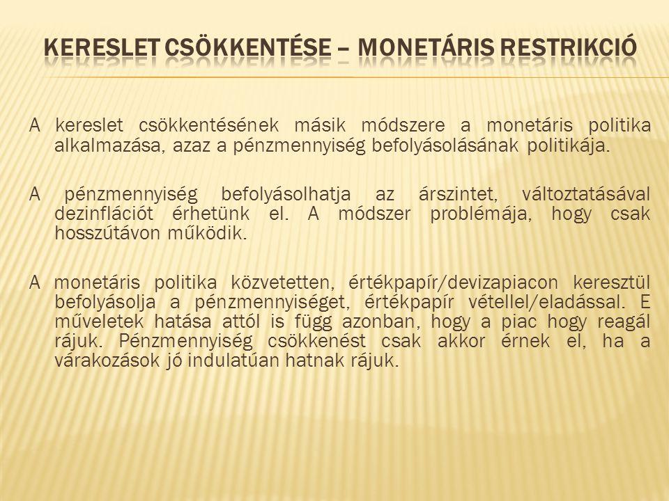 Kereslet csökkentése – Monetáris restrikció
