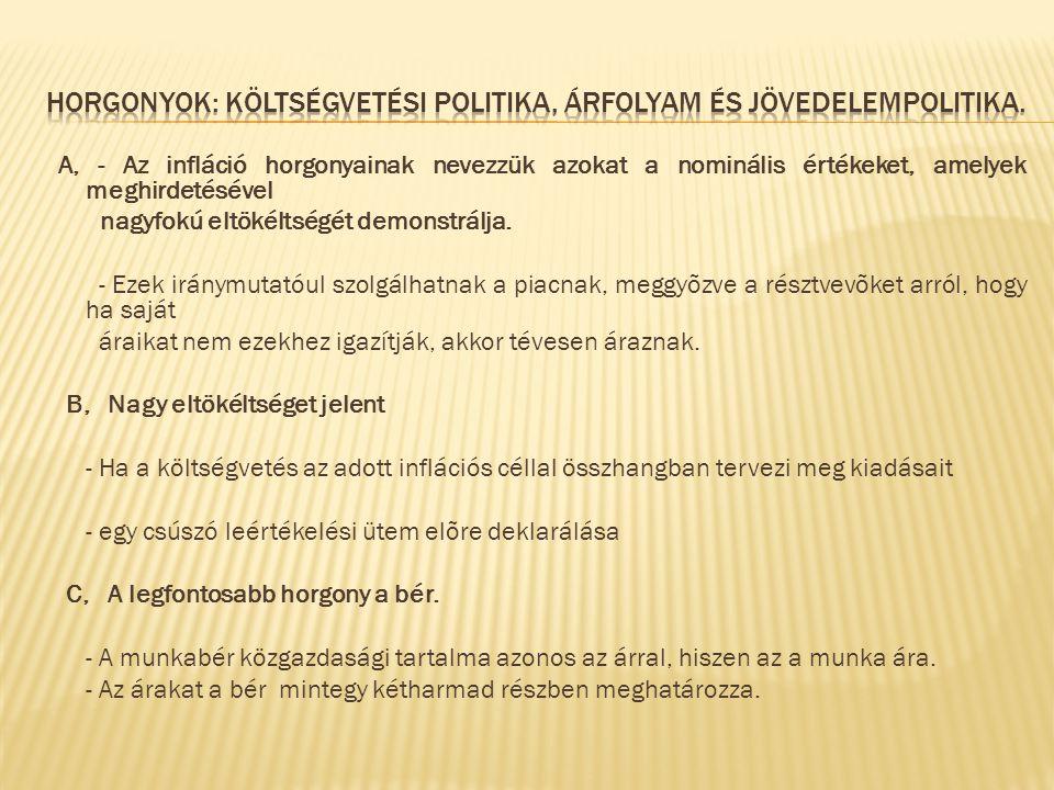 Horgonyok: költségvetési politika, árfolyam és jövedelempolitika.