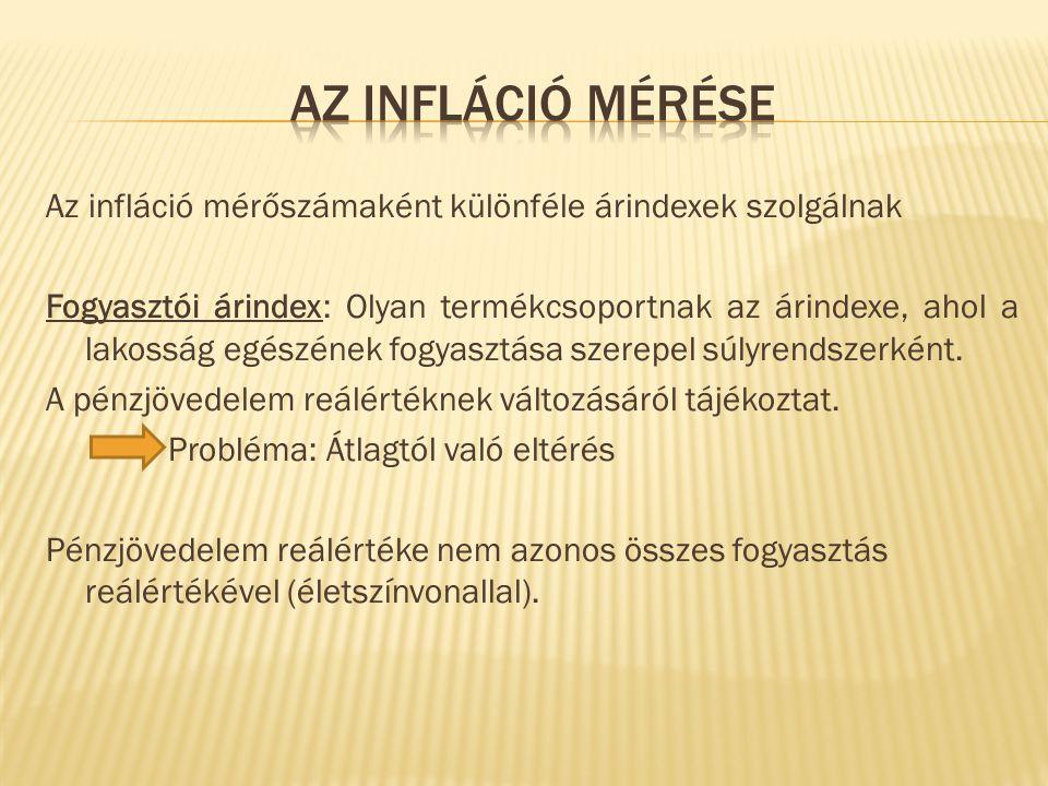 Az infláció mérése Az infláció mérőszámaként különféle árindexek szolgálnak.