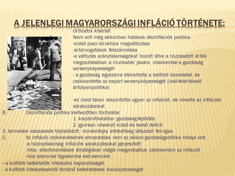 A jelenlegi Magyarországi infláció története: