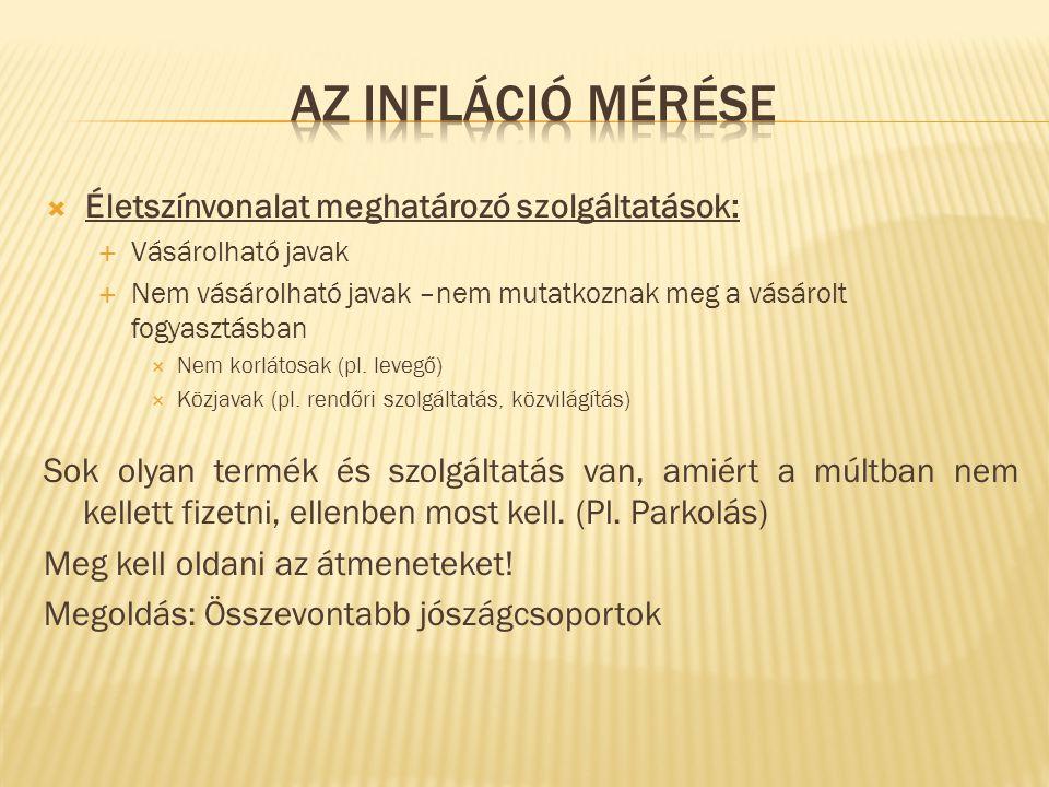 Az infláció mérése Életszínvonalat meghatározó szolgáltatások: