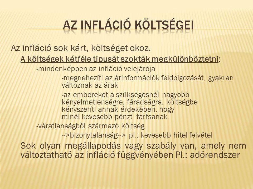Az infláció költségei Az infláció sok kárt, költséget okoz.