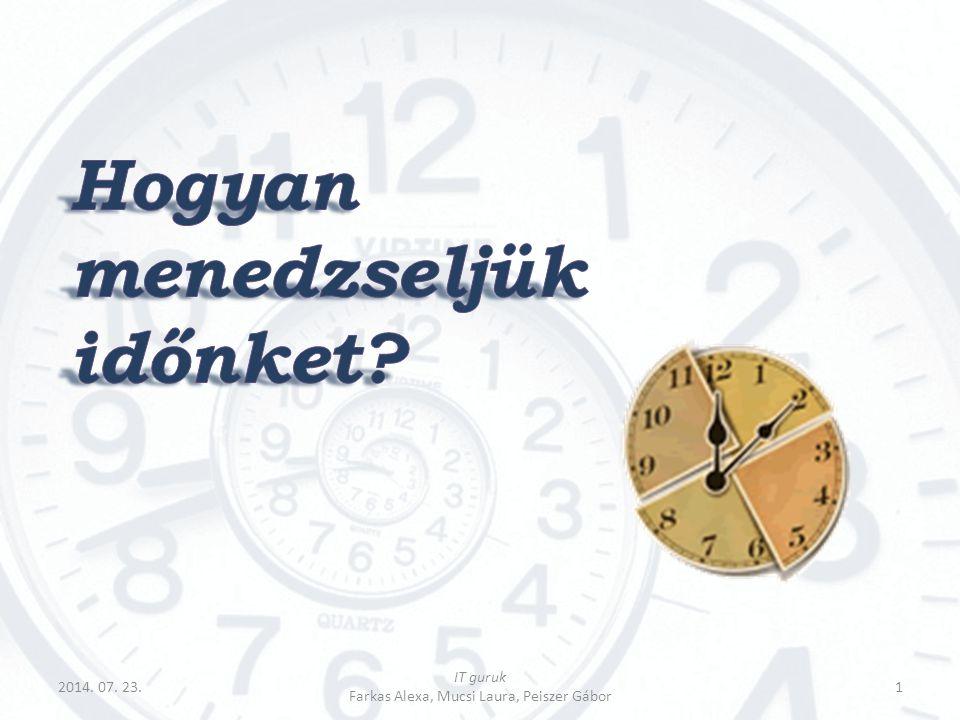 Hogyan menedzseljük időnket