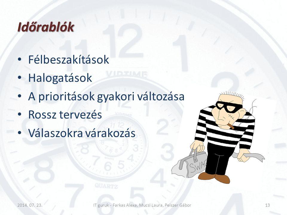 IT guruk - Farkas Alexa, Mucsi Laura, Peiszer Gábor