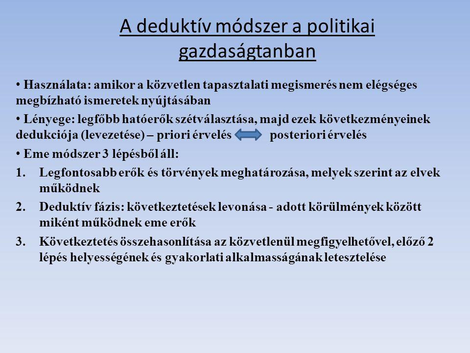 A deduktív módszer a politikai gazdaságtanban