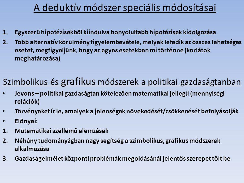 A deduktív módszer speciális módosításai