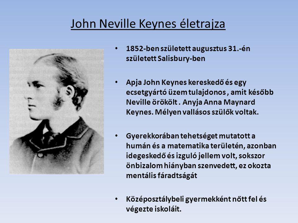 John Neville Keynes életrajza