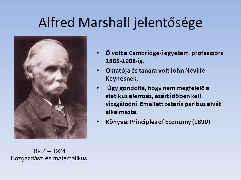 Alfred Marshall jelentősége
