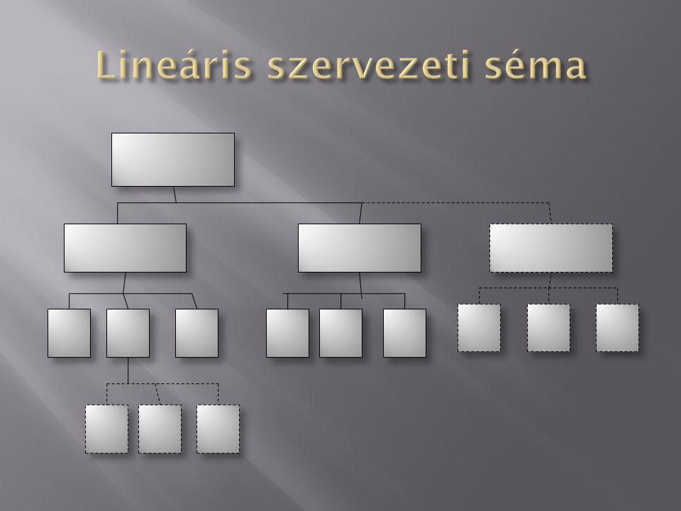 Lineáris szervezeti séma