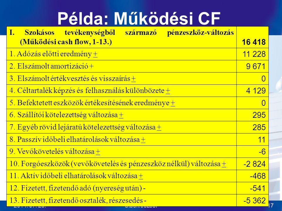 Példa: Működési CF I. Szokásos tevékenységből származó pénzeszköz-változás (Működési cash flow, 1-13.)