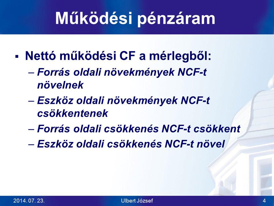 Működési pénzáram Nettó működési CF a mérlegből: