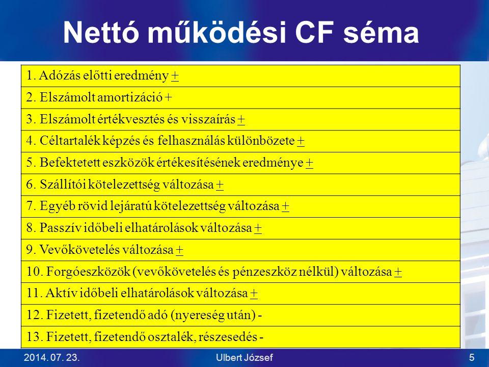 Nettó működési CF séma 1. Adózás előtti eredmény +