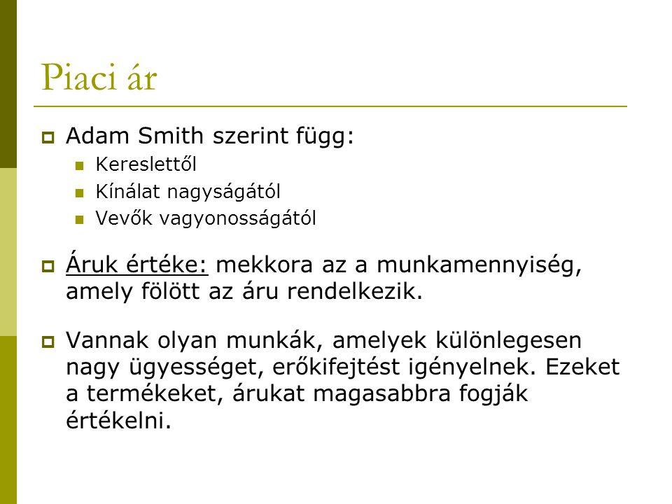 Piaci ár Adam Smith szerint függ: