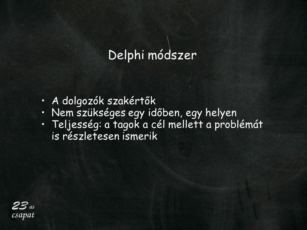 Delphi módszer A dolgozók szakértők
