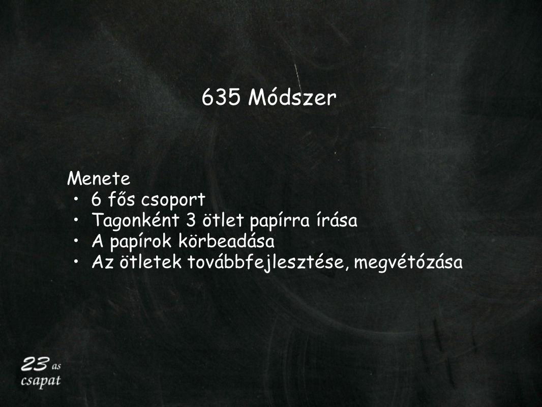 635 Módszer Menete 6 fős csoport Tagonként 3 ötlet papírra írása