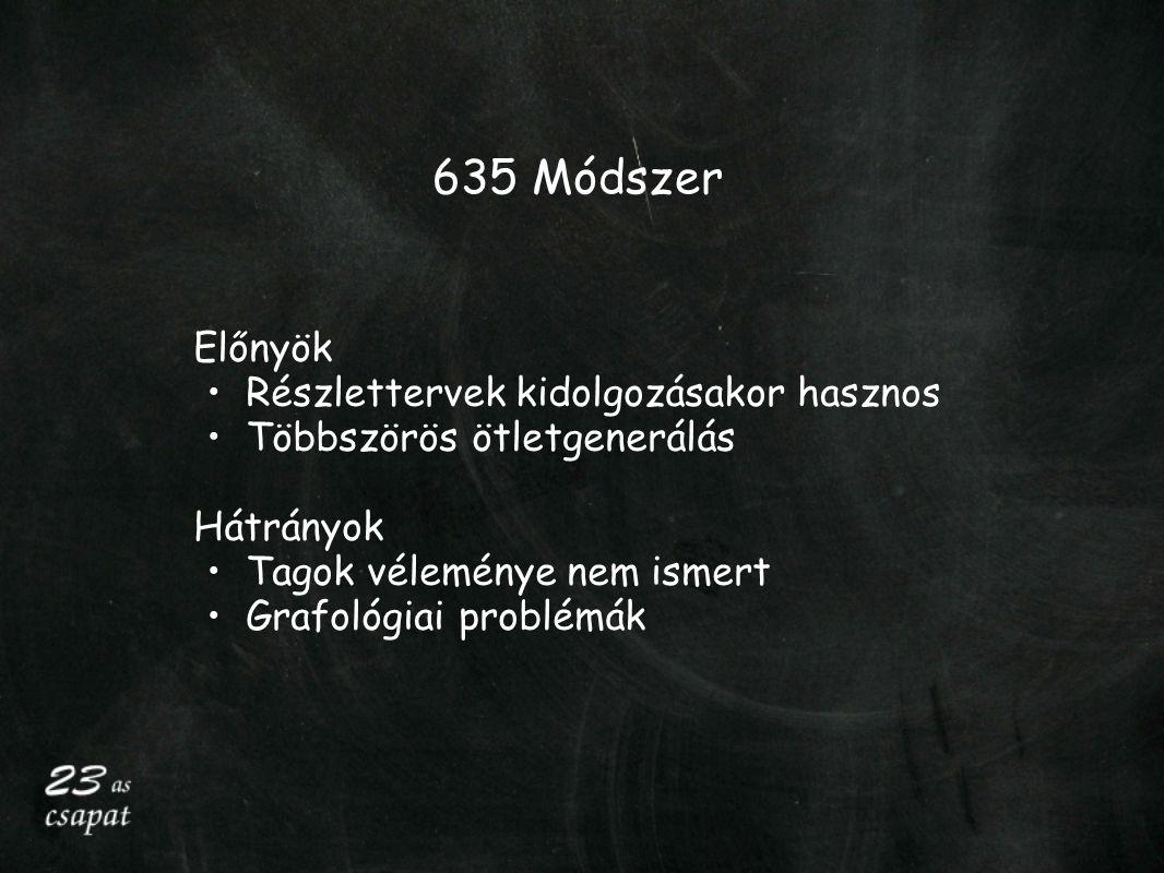 635 Módszer Előnyök Részlettervek kidolgozásakor hasznos