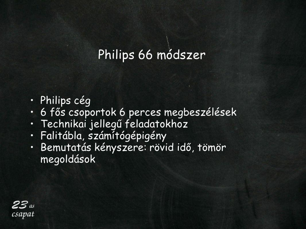 Philips 66 módszer Philips cég 6 fős csoportok 6 perces megbeszélések