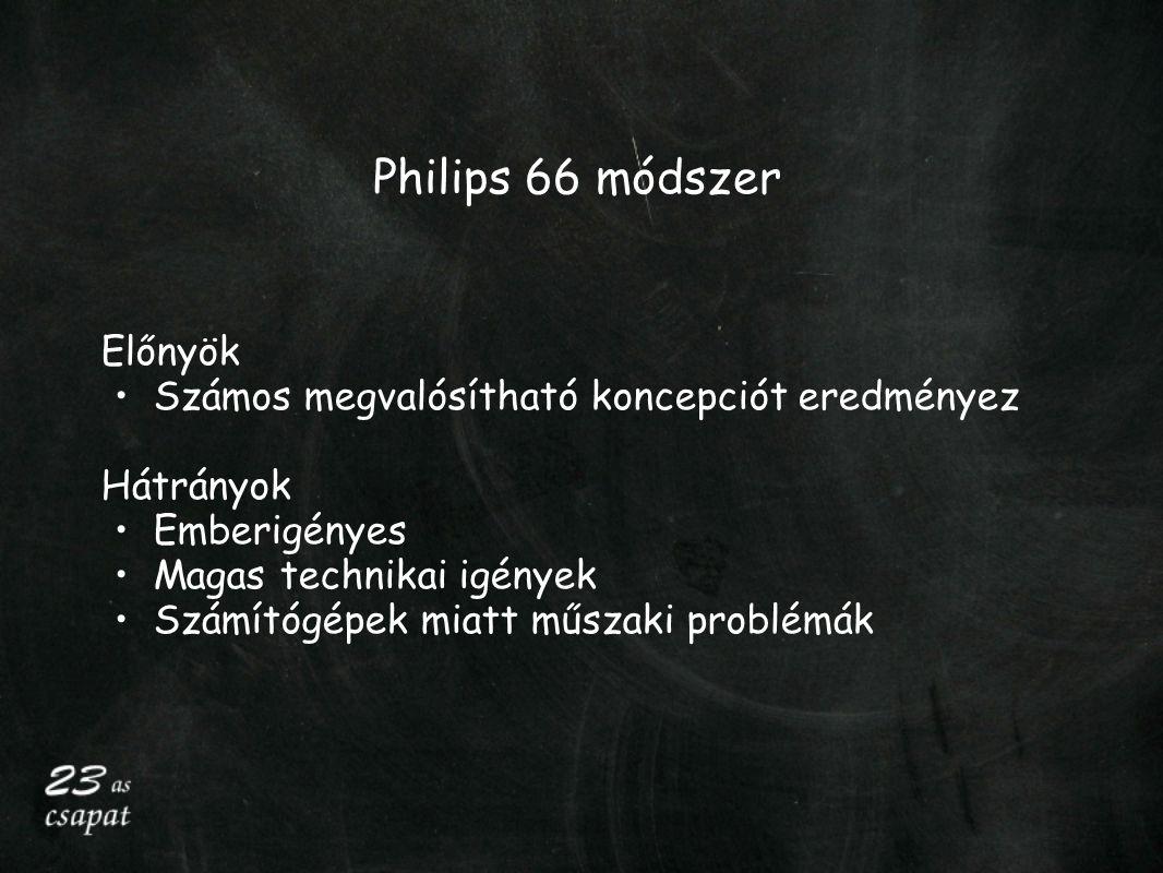 Philips 66 módszer Előnyök Számos megvalósítható koncepciót eredményez