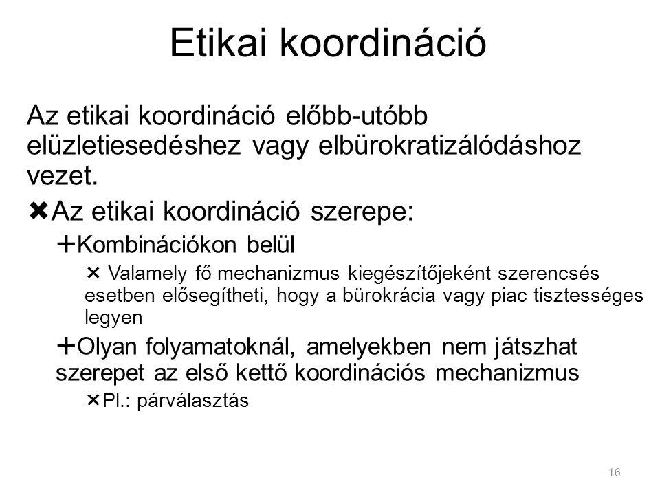Etikai koordináció Az etikai koordináció előbb-utóbb elüzletiesedéshez vagy elbürokratizálódáshoz vezet.