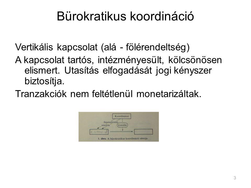 Bürokratikus koordináció