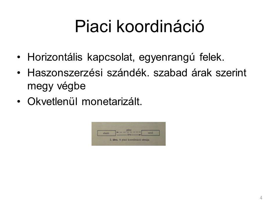 Piaci koordináció Horizontális kapcsolat, egyenrangú felek.
