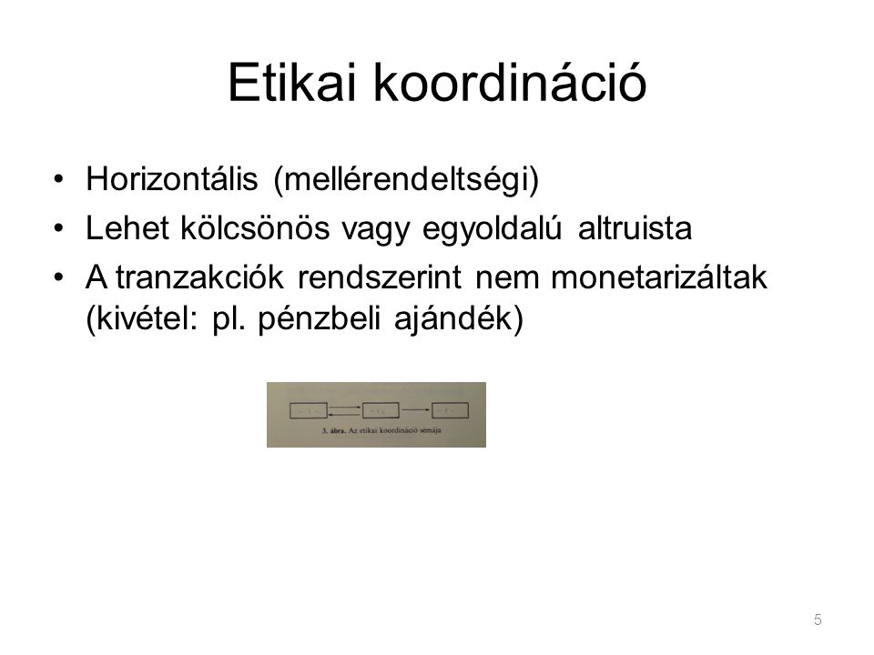 Etikai koordináció Horizontális (mellérendeltségi)