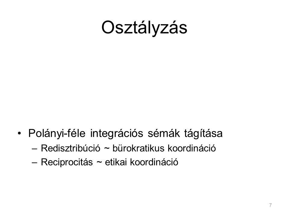 Osztályzás Polányi-féle integrációs sémák tágítása