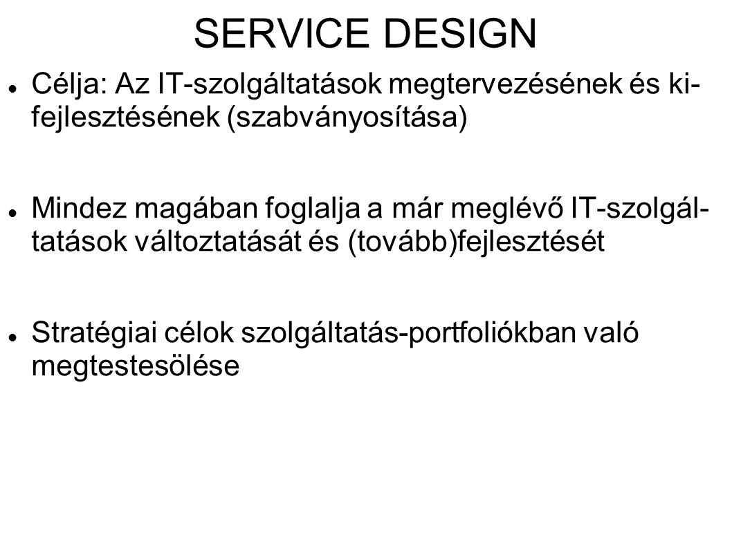 SERVICE DESIGN Célja: Az IT-szolgáltatások megtervezésének és ki- fejlesztésének (szabványosítása)