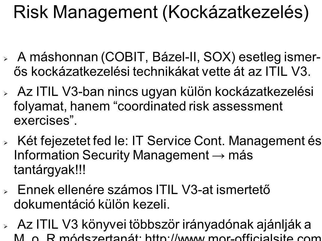 Risk Management (Kockázatkezelés)