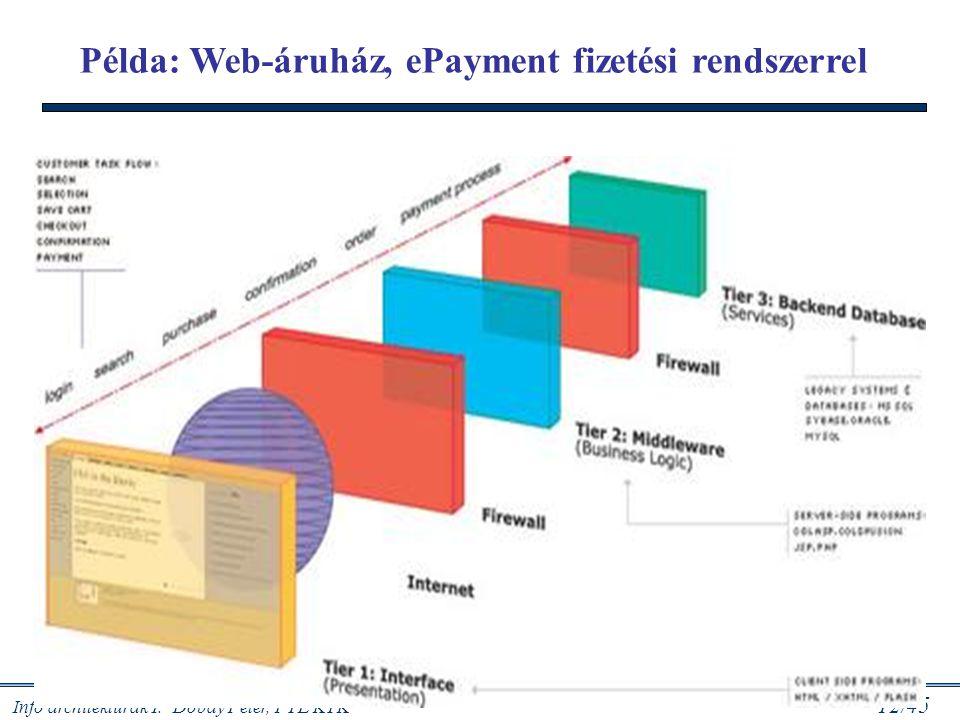Példa: Web-áruház, ePayment fizetési rendszerrel