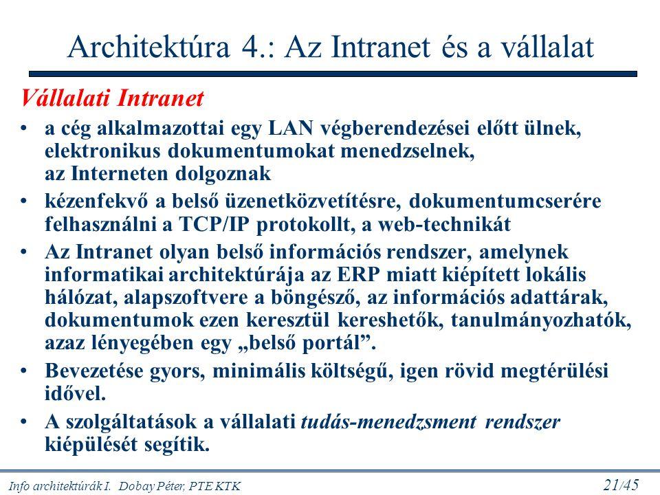 Architektúra 4.: Az Intranet és a vállalat