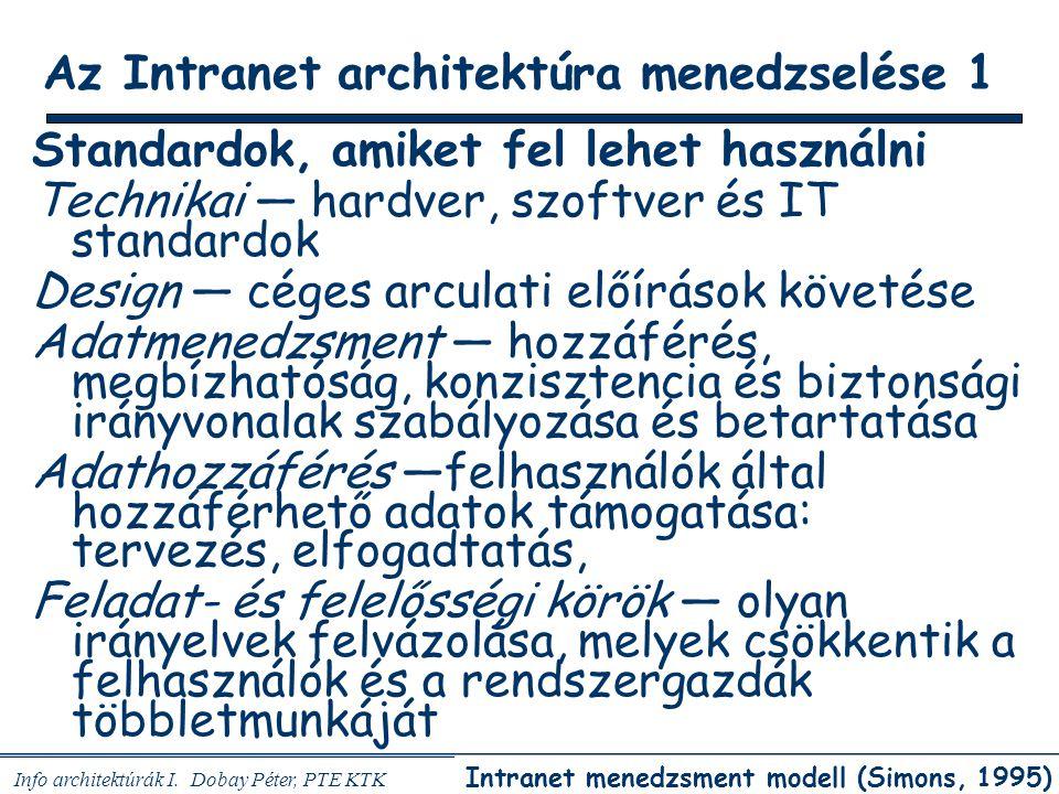 Az Intranet architektúra menedzselése 1