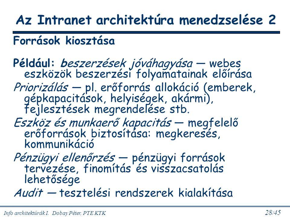 Az Intranet architektúra menedzselése 2