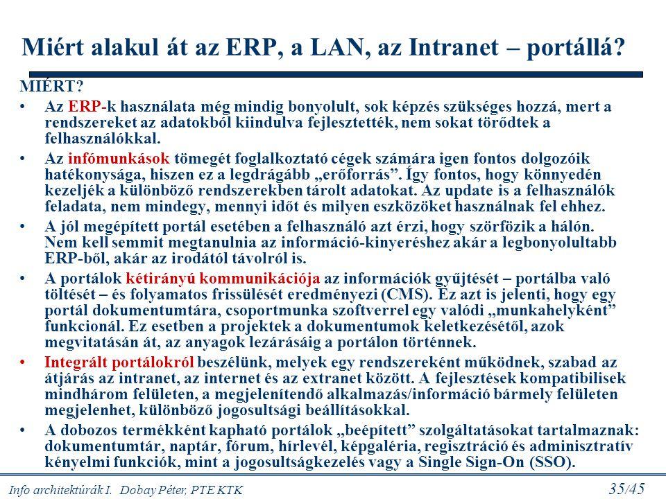 Miért alakul át az ERP, a LAN, az Intranet – portállá