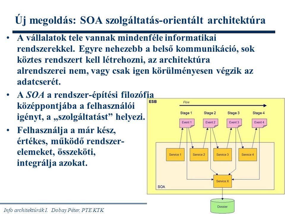 Új megoldás: SOA szolgáltatás-orientált architektúra