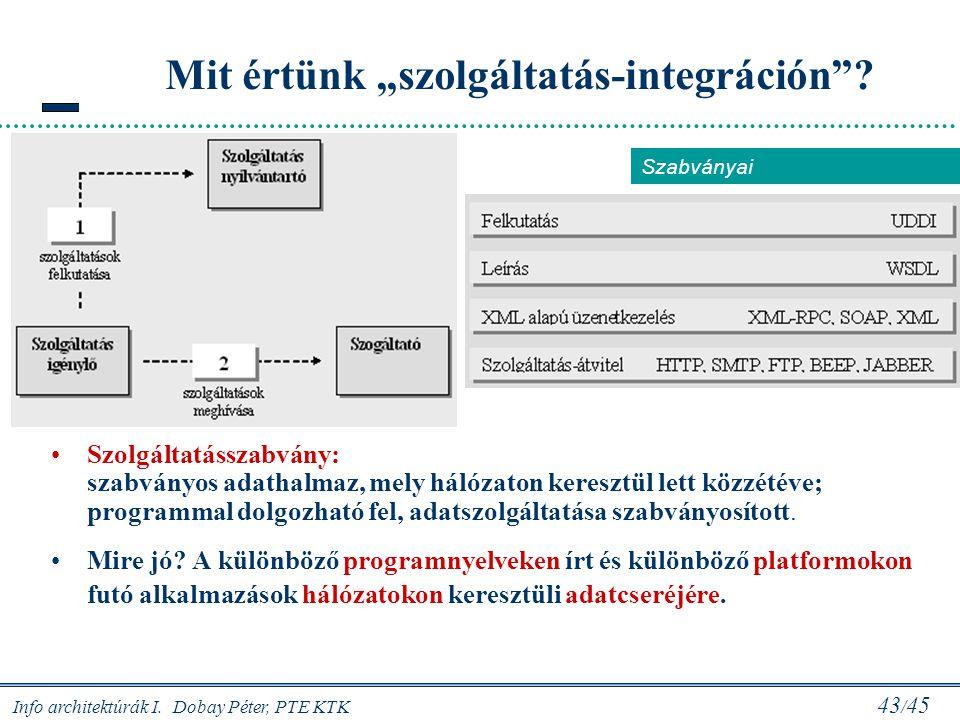 """Mit értünk """"szolgáltatás-integráción"""
